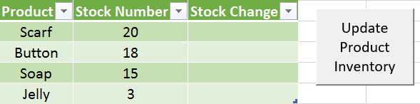 Product Management - Stock Change Output